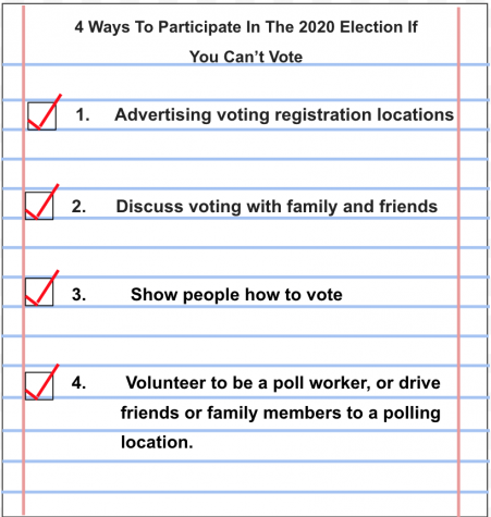 """VOTING ALTERNATIVES- If you are ineligible to vote in the upcoming election because you are not at least 18 years of age, there are still plenty of other ways you can support your favorite candidates leading up to Election Day on Tuesday, November 3rd. """"I do talk to friends and family about voting since I am not of age yet,"""" Jimena Morales, a senior, said"""