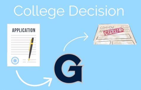 IT'S THAT TIME OF THE YEAR - While some students are finalizing their college applications, others are beginning to hear back from colleges. I applied to Georgetown University under the Early Action program and heard back from them on December 13, 2020.