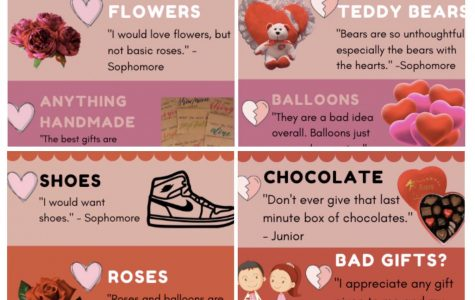 Student Thoughts: Infographic depicts different student ideas on the best and worst gifts.